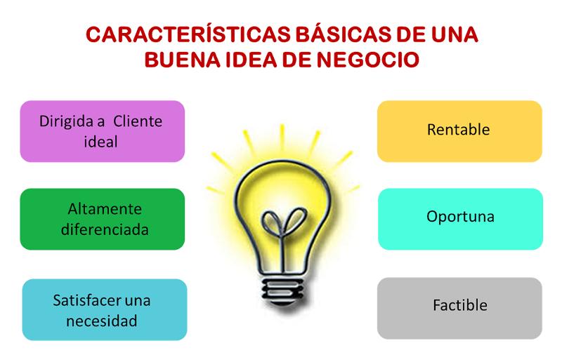 Características de una buena idea de negocio