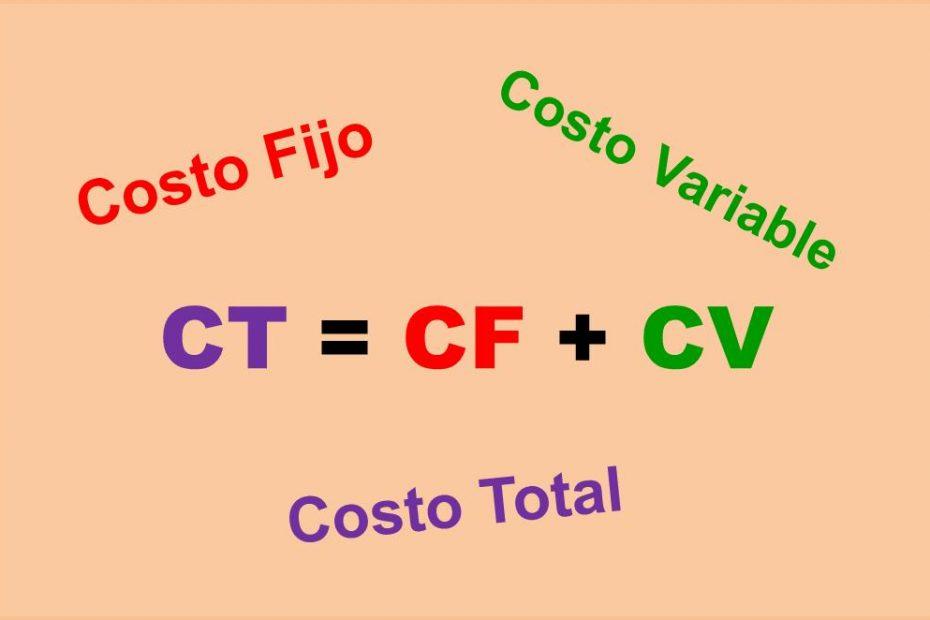 Calcular los costos fijos y variables: Caso práctico