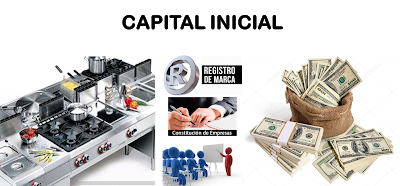 Pasos para calcular el capital inicial de un nuevo negocio